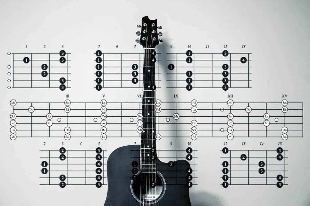 how to tune an acoustic guitar guitar top review. Black Bedroom Furniture Sets. Home Design Ideas
