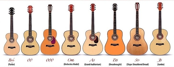 Acoustic-Guitar-Body-Type