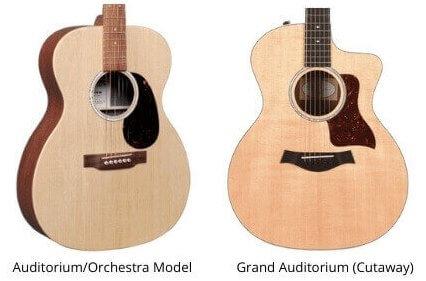 Guitar Shapes Names- Auditorium Guitar